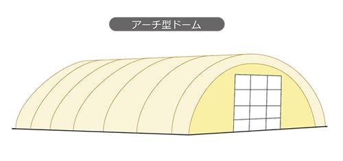 アーチ型ドーム