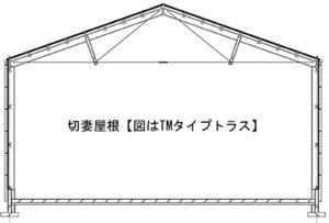 山形トラス 切妻屋根